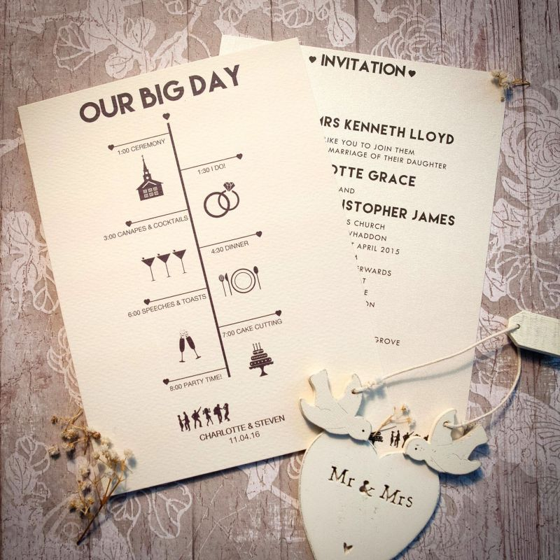 Timeline day invitation wedding invitations junglespirit
